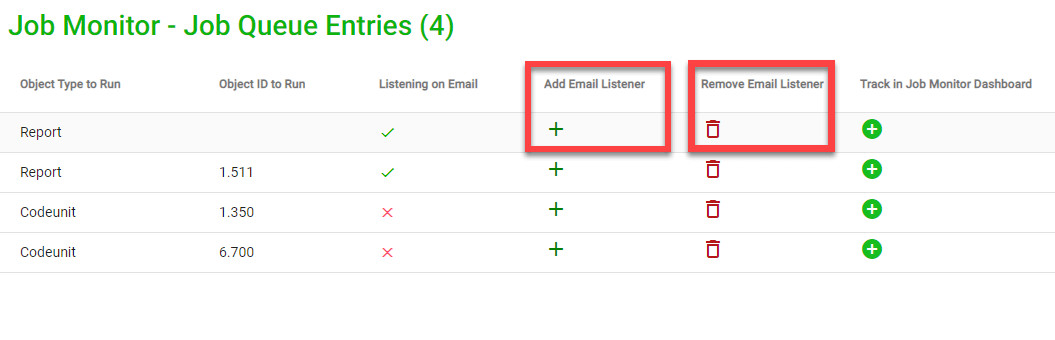 Showing email listeners for job queue